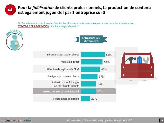 8Content marketing : quelles stratégies en B2B ?et #ContentB2B Études de satisfaction clients Marketing direct Utilisation...