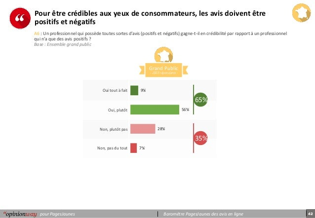 Baromètre PagesJaunes des avis en ligne - Edition 2018