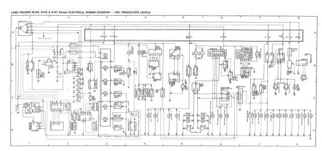 bj40 series wiringdiagram rh slideshare net  landcruiser bj40 wiring diagram