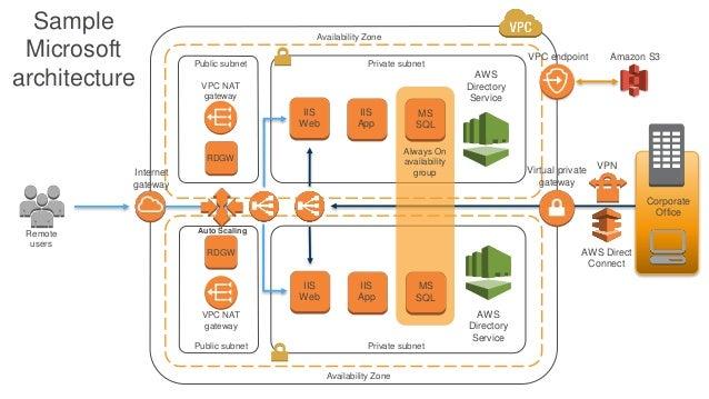 GitHub - unitycontainer/commonservicelocator: Microsoft ...