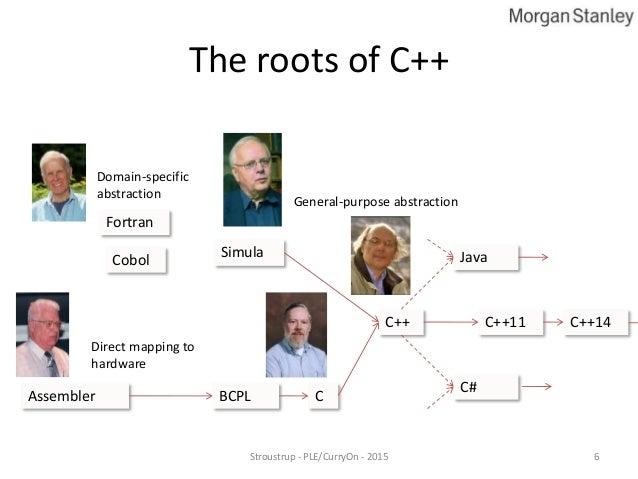 bjarne stroustrup the c++ programming language 4th pdf free
