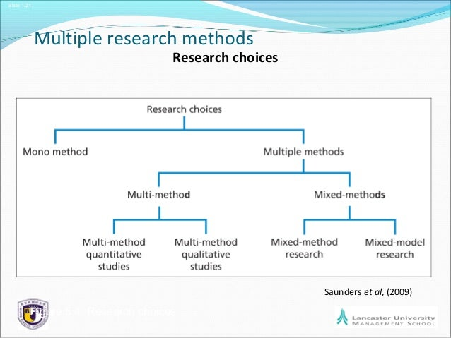 research methodology multiple choice questions Virtual university mcqs bank - mcqs collection from online quizzes sta630: research methods mcqs  sta630 research methods new mcqs from quizzes - research methods (vt)  sta630 research methods solved multiple choice questions.