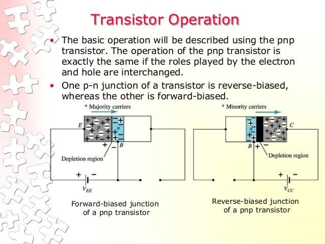 Bjt for Transistor fonction