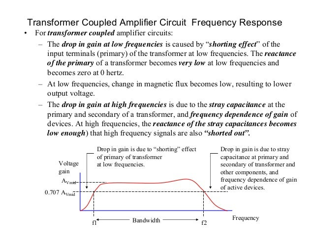 Experiment no. -1 aim: to plot the frequency response of a single.