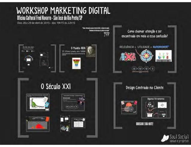 Workshop Marketing Digital 1 de 2