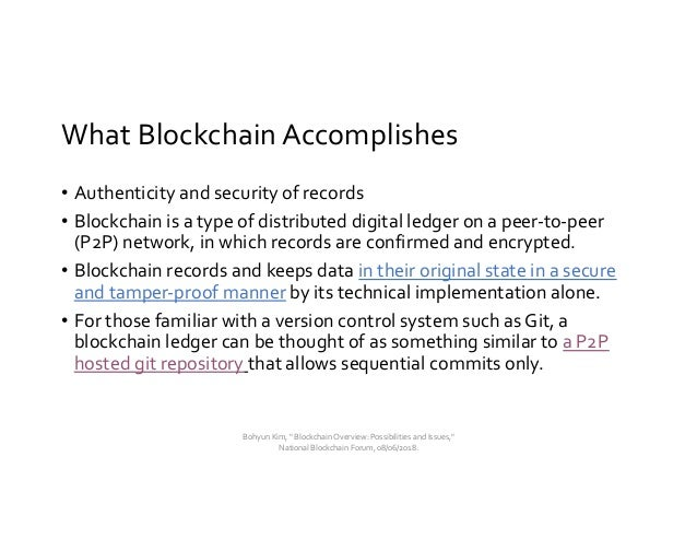 Blockchain Overview: Possibilities and Issues Slide 2