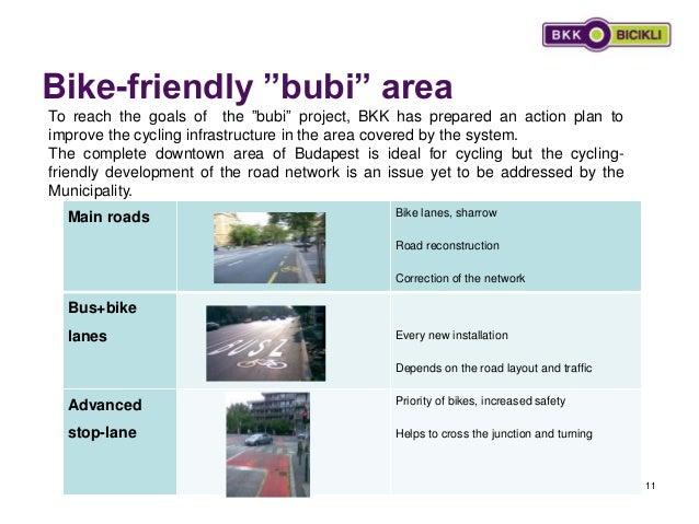"Bike-friendly ""bubi"" area 11 Main roads Bike lanes, sharrow Road reconstruction Correction of the network Bus+bike lanes E..."