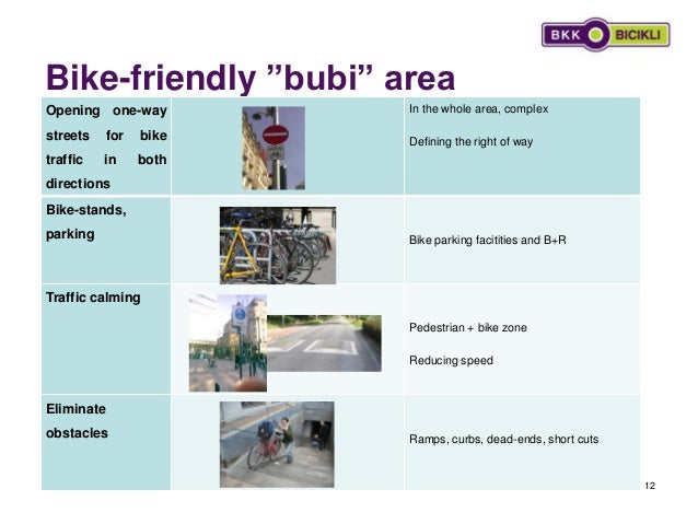 """Bike-friendly """"bubi"""" area 12 Alapelvek, alapfeladatok Opening one-way streets for bike traffic in both directions In the w..."""