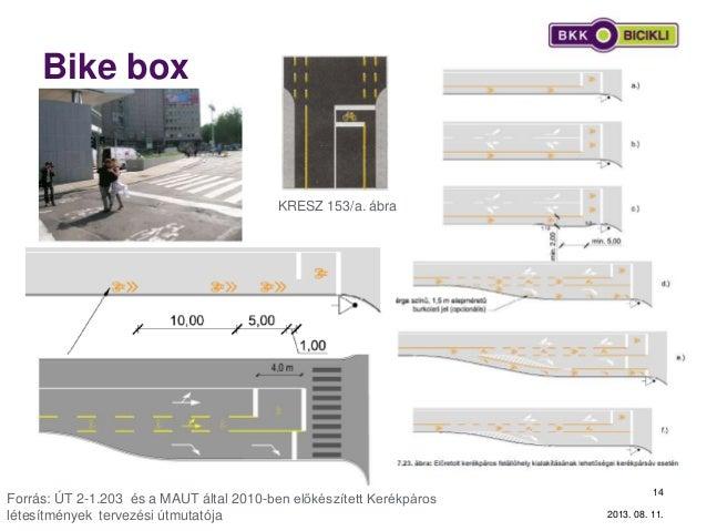 Bike box 2013. 08. 11. 14 Forrás: ÚT 2-1.203 és a MAUT által 2010-ben előkészített Kerékpáros létesítmények tervezési útmu...