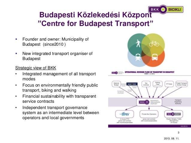 """Budapesti Közlekedési Központ """"Centre for Budapest Transport"""" 2013. 08. 11. 3  Founder and owner: Municipality of Budapes..."""