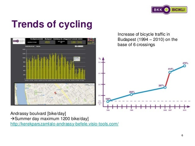 Trends of cycling 6 Increase of bicycle traffic in Budapest (1994 – 2010) on the base of 6 crossings Andrassy boulvard [bi...