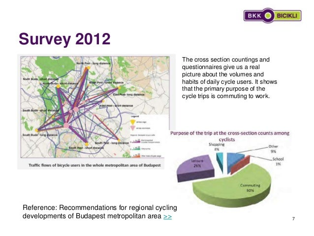 Survey 2012 7 The cross section countings and questionnaires give us a real picture about the volumes and habits of daily ...
