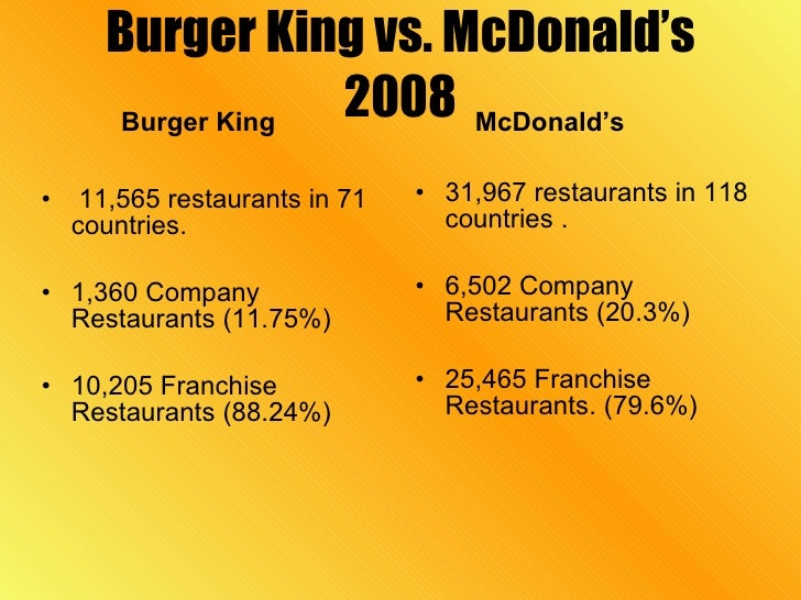 burger king vs mcdonald s case analysis Unlimited, endless, fast food choices, and yet there are two that stand out above the rest mcdonald's and burger king are the two biggest burger fast.