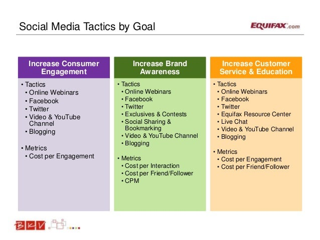 Social Media Tactics by Goal Increase Consumer Engagement • Tactics • Online Webinars • Facebook • Twitter • Video & YouTu...