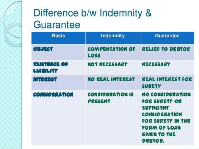 difference between warranty and guarantee pdf