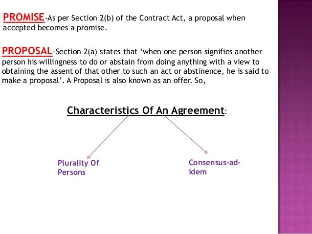 Contracts Agreements as per Business Law – Business Agreement Contract