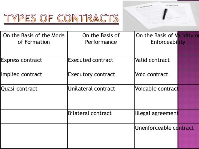 executory contract definition business