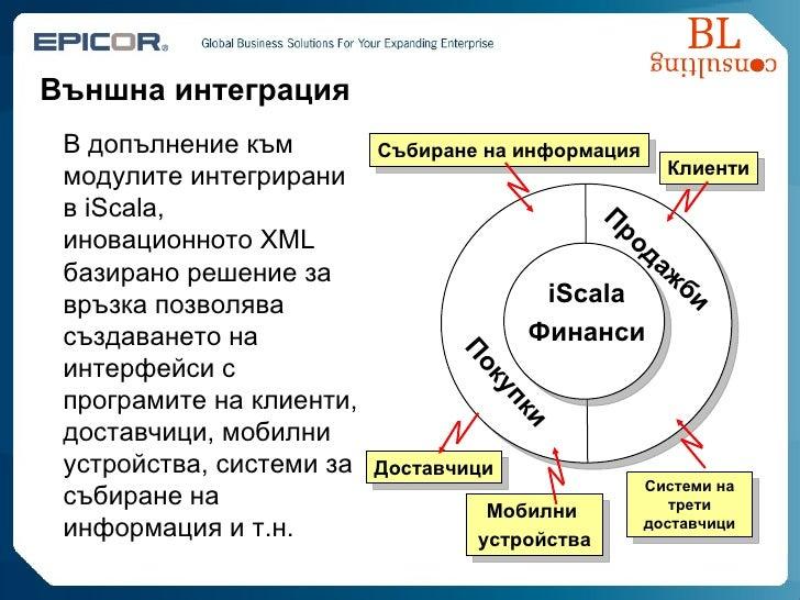 Външна интеграция <ul><li>В допълнение към модулите интегрирани в iScala, иновационното XML базирано решение за връзка поз...