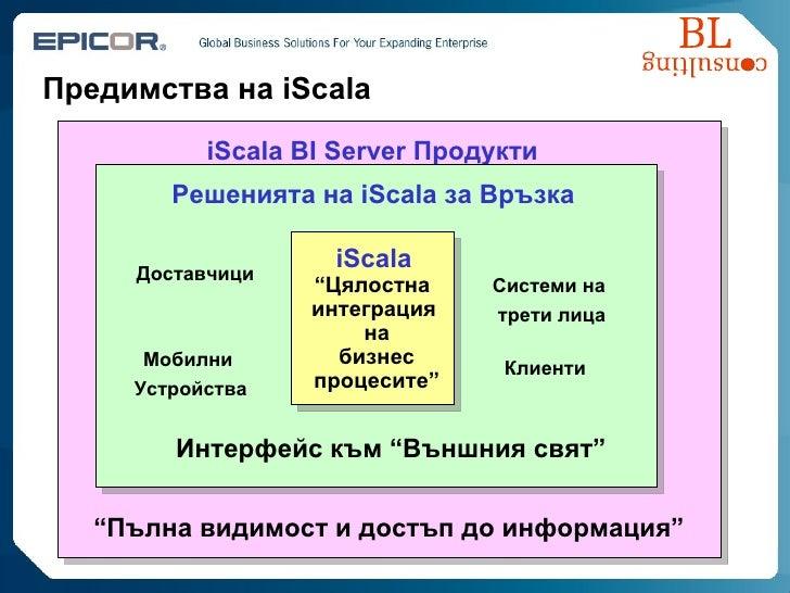 """Предимства на  iScala   """" Пълна видимост и достъп до информация """"  iScala BI Server  Продукти Клиенти Доставчици Системи н..."""