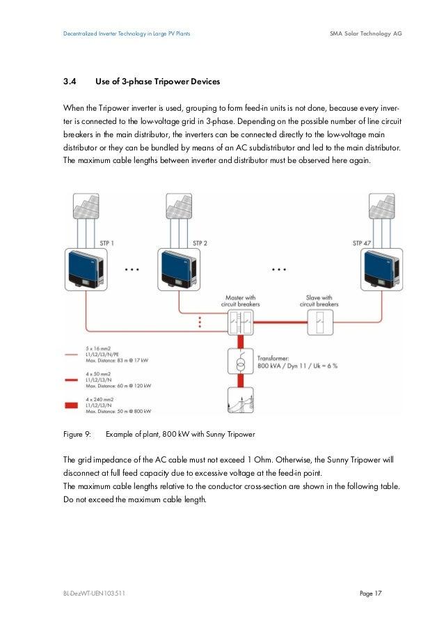 Enphase micro inverter wiring diagram solar
