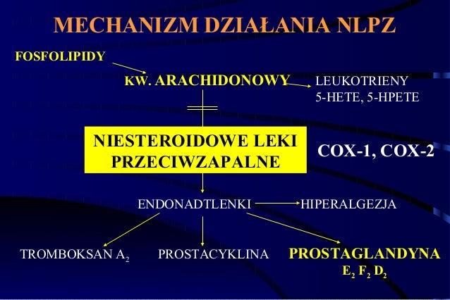 niesteroidowe leki przeciwzapalne stawy