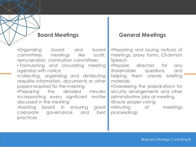 Role Of A Company Secretary Slide 2