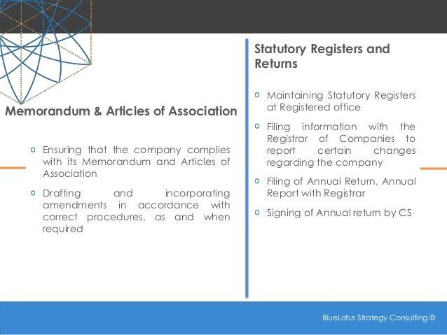 Role Of A Company Secretary Slide 3