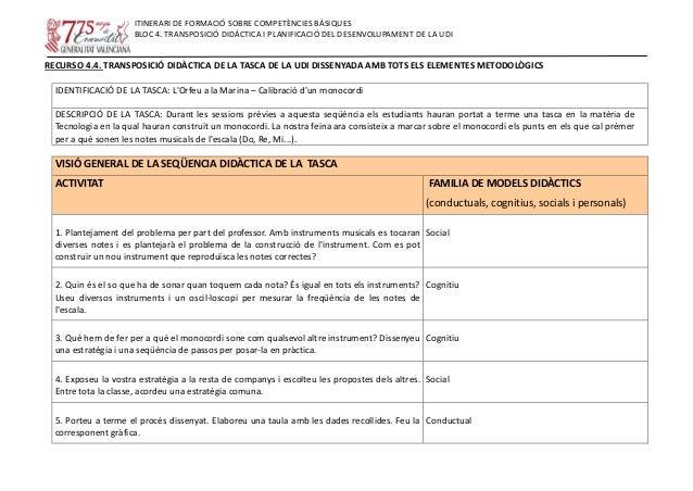 ITINERARI DE FORMACIÓ SOBRE COMPETÈNCIES BÀSIQUES BLOC 4. TRANSPOSICIÓ DIDÀCTICA I PLANIFICACIÓ DEL DESENVOLUPAMENT DE LA ...