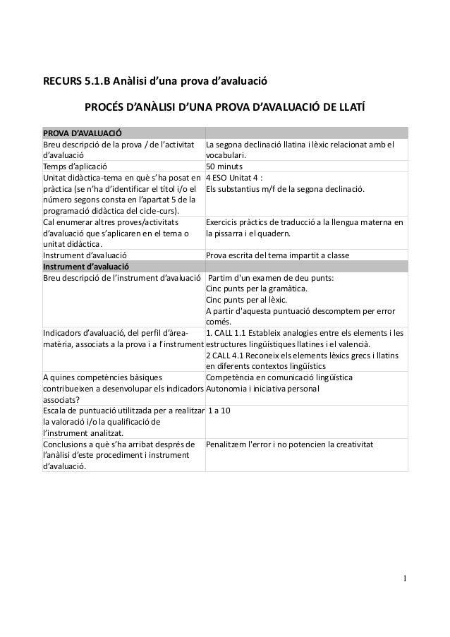 1 RECURS 5.1.B Anàlisi d'una prova d'avaluació PROCÉS D'ANÀLISI D'UNA PROVA D'AVALUACIÓ DE LLATÍ PROVA D'AVALUACIÓ Breu de...