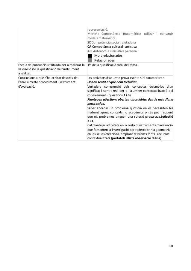 10 representació. M(MM) Competència matemática: utilizar i construir models matemàtics. SC Competència social i ciutadana ...