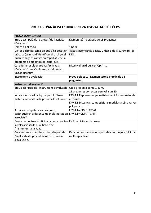 11 PROCÉS D'ANÀLISI D'UNA PROVA D'AVALUACIÓ D'EPV PROVA D'AVALUACIÓ Breu descripció de la prova / de l'activitat d'avaluac...