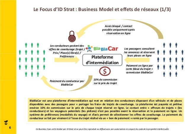 blablacar business case
