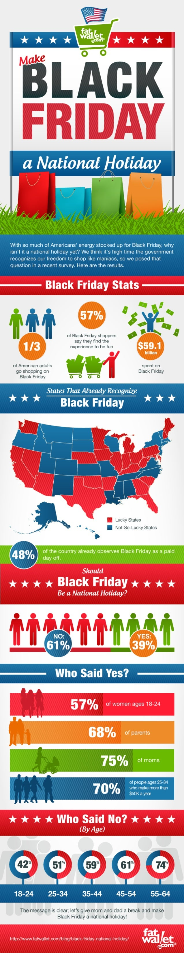 With so much of Americans' energy stocked up for Black Friday,  why isn't it a national holiday yet?  We think it's high t...
