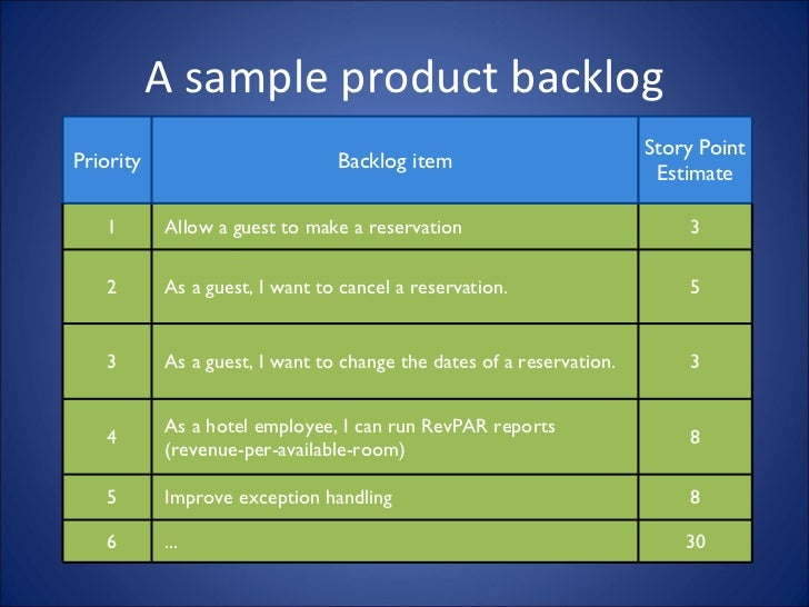 Product backlog template