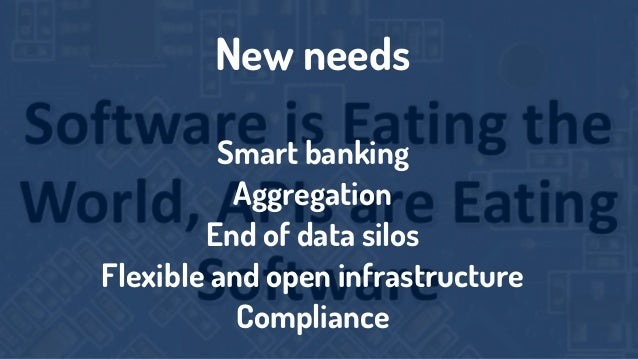 New needs Smart banking Aggregation End of data silos Flexible and open infrastructure Compliance