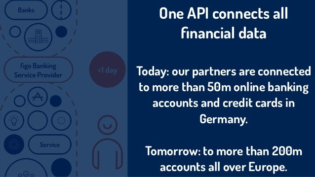One API connects all financial data Today: our partners are connected to more than 50m online banking accounts and credit c...
