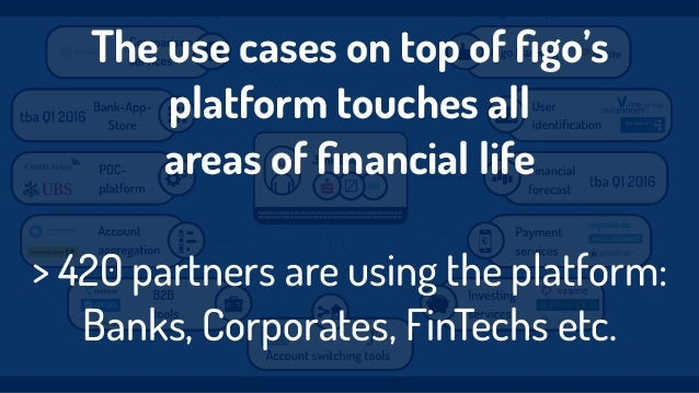 The use cases on top of figo's platform touches all  areas of financial life > 420 partners are using the platform: Banks, ...