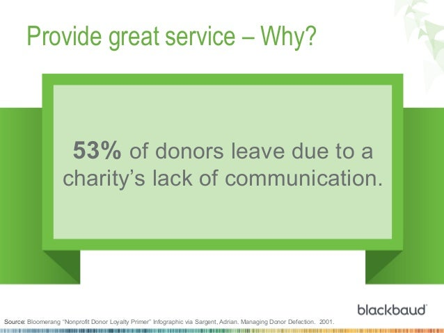 """Provide great service – Why?  53% of donors leave due to a charity's lack of communication.  Source: Bloomerang """"Nonprofit..."""
