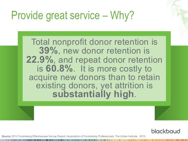 Provide great service – Why? Total nonprofit donor retention is 39%, new donor retention is 22.9%, and repeat donor retent...