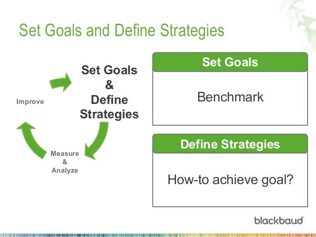 Set Goals and Define Strategies Set Goals & Define Strategies  Improve  Measure & Analyze  Set Goals  Benchmark Define Str...