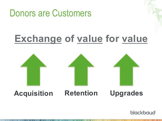 Donors are Customers Exchange of value for value  Acquisition  Retention  Upgrades