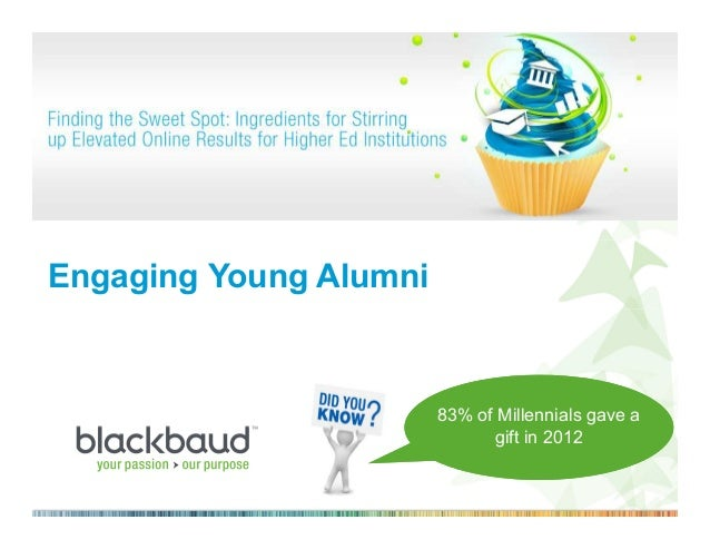 Engaging Young Alumni 83% of Millennials gave a gift in 2012