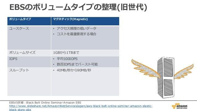 最大バーストサイズ (さいだいバーストサイズ) - Japanese-English ...