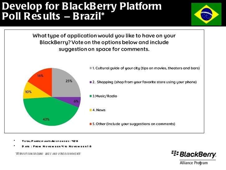 online dating BlackBerry