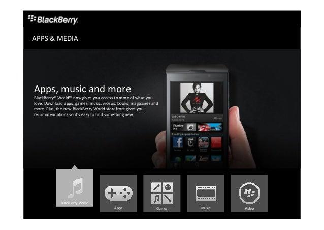 Introducing BlackBerry Z10