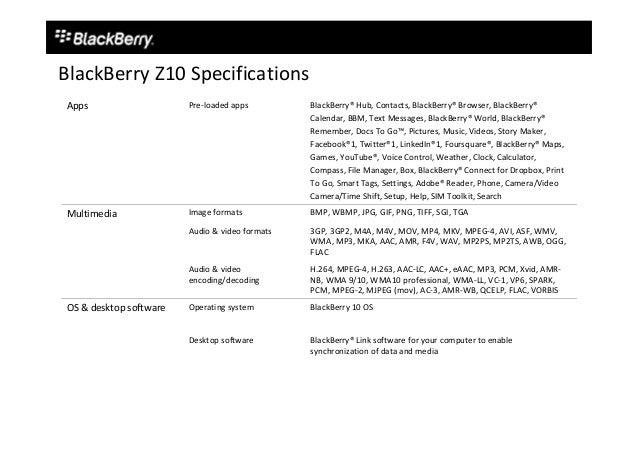 Introducing blackberry z10 inside blackberry z10 ccuart Images