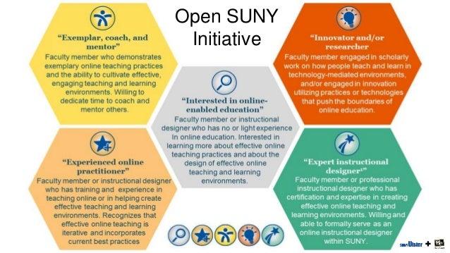 Blackboard Migration SUNY Ulster Slide 2