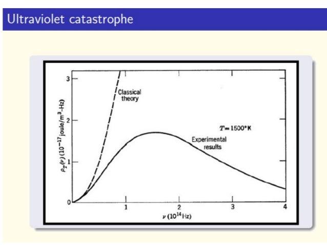 stefan boltzmann law of radiation pdf