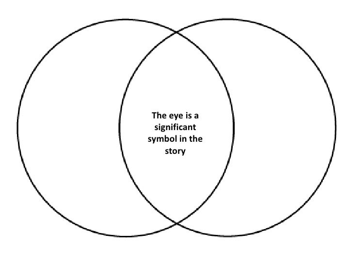 Black Cat And Tell Tale Heart Venn Diagram