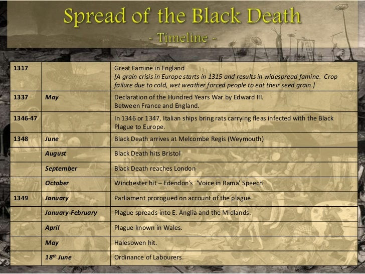black death plague essay Free essay: this paper is an informative paper in which this event has not been revised and should not be it is merely to let its reader know the tragic.